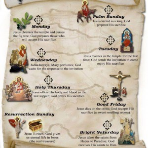 Prayer for Holy Week